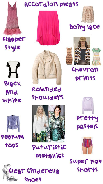 Trend Alert with VIV of NYC: SPRING 2012 FASHION AND HAIR TREND